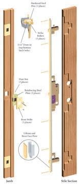 Florida Code Doors Amish Custom Doors